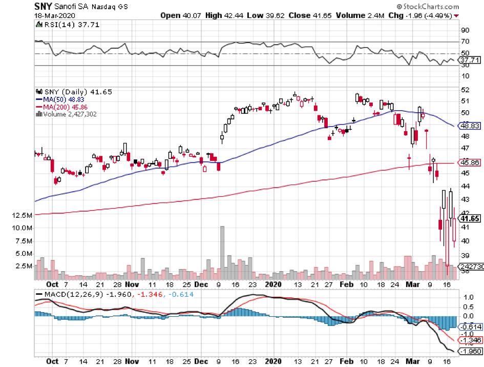 stocks to own during the coronavirus